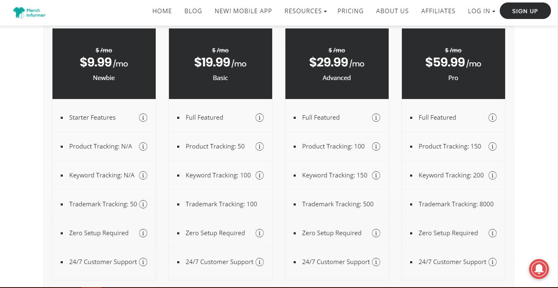 Merch Informer Pricing